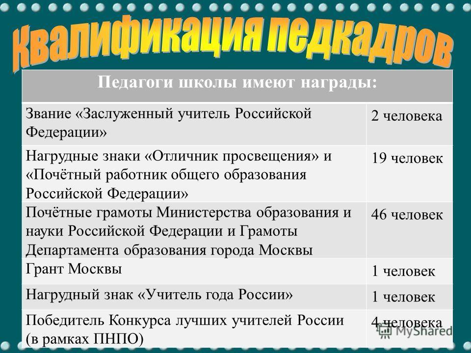 Педагоги школы имеют награды: Звание «Заслуженный учитель Российской Федерации» 2 человека Нагрудные знаки «Отличник просвещения» и «Почётный работник общего образования Российской Федерации» 19 человек Почётные грамоты Министерства образования и нау