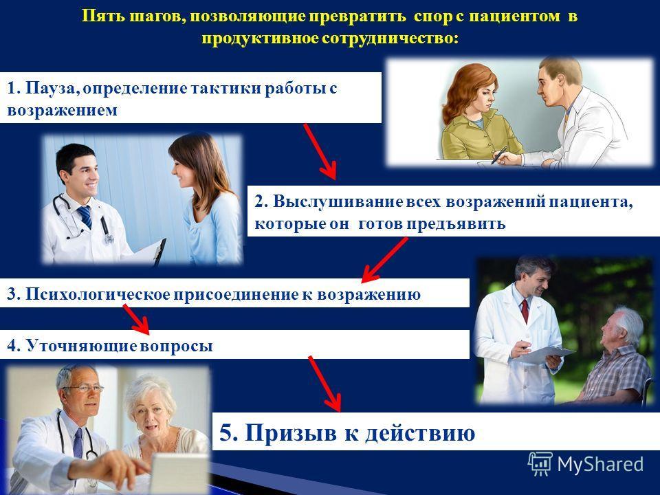 Пять шагов, позволяющие превратить спор с пациентом в продуктивное сотрудничество: 1. Пауза, определение тактики работы с возражением 2. Выслушивание всех возражений пациента, которые он готов предъявить 3. Психологическое присоединение к возражению