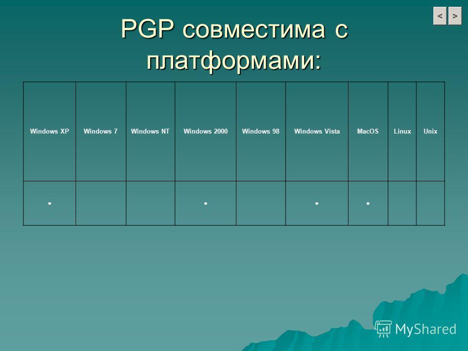 PGP совместима с платформами: Windows XPWindows 7Windows NTWindows 2000Windows 98Windows VistaMacOSLinuxUnix