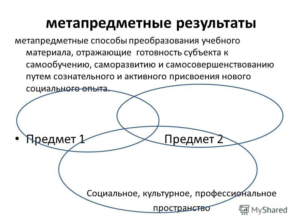 метапредметные результаты метапредметные способы преобразования учебного материала, отражающие готовность субъекта к самообучению, саморазвитию и самосовершенствованию путем сознательного и активного присвоения нового социального опыта. Предмет 1Пред