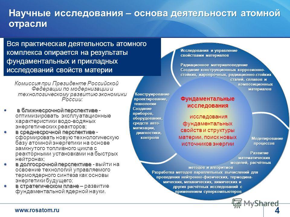 www.rosatom.ru 4 Научные исследования – основа деятельности атомной отрасли Исследования и управление свойствами материалов Радиационное материаловедение Создание конструкционных коррозионно- стойких, жаропрочных, радиационно-стойких сталей, сплавов