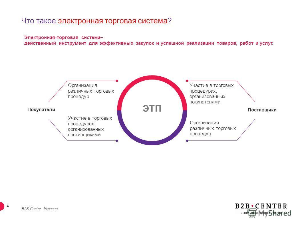 3 Электронные торговые системы - эффективная модель повышения конкурентных преимуществ B2B-Center Украина