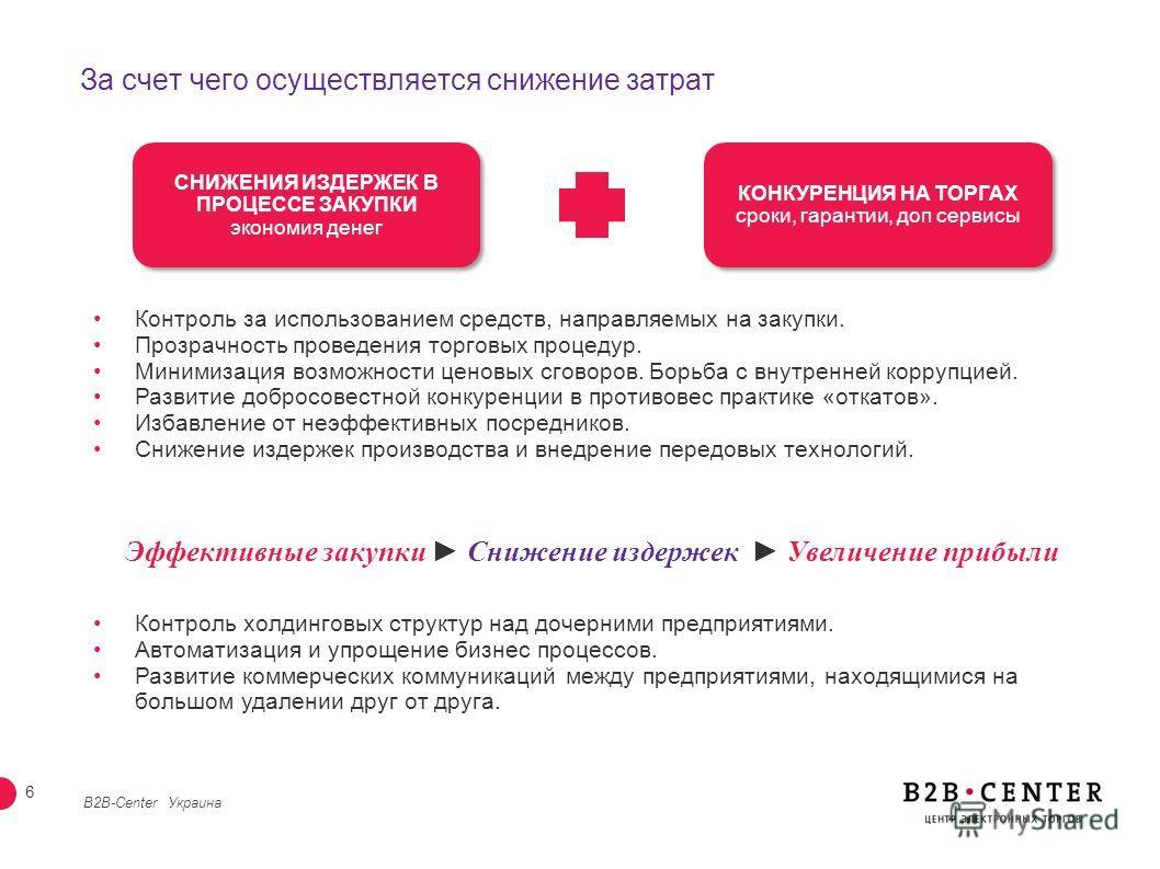 5 Выгода и оптимизация B2B-Center Украина Снижение цены закупок за счет конкуренции: средний процент экономии при работе на площадке 10-20%; процент состоявшихся процедур – 92 от объявленных в Системе; Сокращение операционных издержек при подготовке
