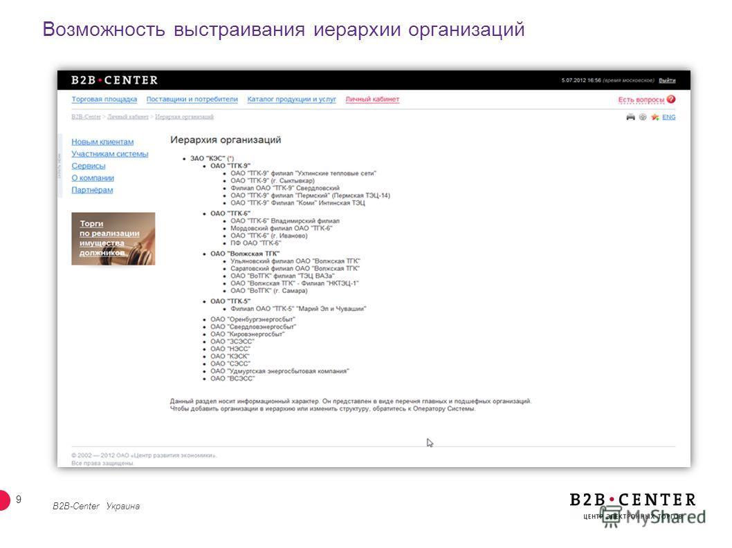 8 Электронные торги – это прозрачность и возможность контроля B2B-Center Украина