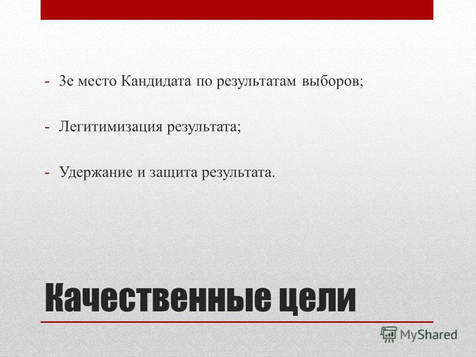 Качественные цели -3е место Кандидата по результатам выборов; -Легитимизация результата; -Удержание и защита результата.