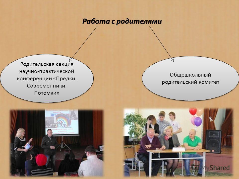 Родительская секция научно-практической конференции «Предки. Современники. Потомки» Общешкольный родительский комитет Работа с родителями