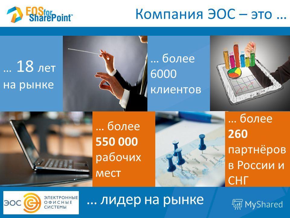 Компания ЭОС – это … … более 550 000 рабочих мест … более 6000 клиентов … более 260 партнёров в России и СНГ … 18 лет на рынке... лидер на рынке