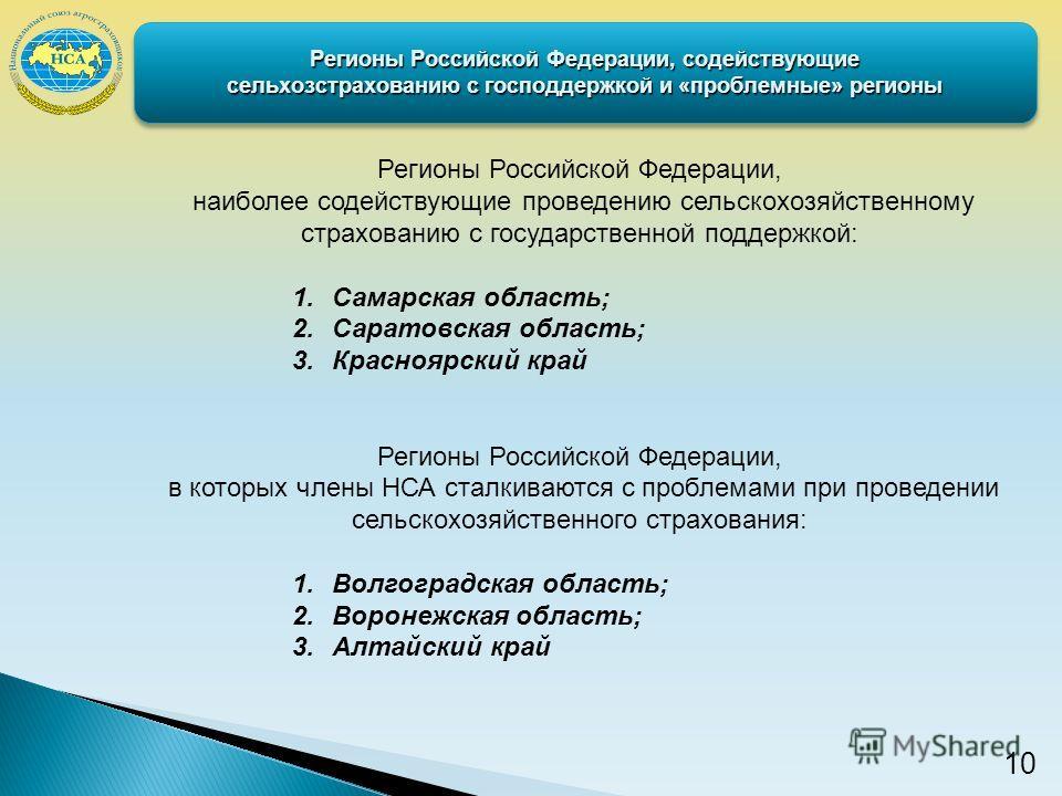 Регионы Российской Федерации, содействующие сельхозстрахованию с господдержкой и «проблемные» регионы Регионы Российской Федерации, наиболее содействующие проведению сельскохозяйственному страхованию с государственной поддержкой: 1.Самарская область;