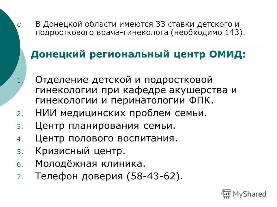 В Донецкой области имеются 33 ставки детского и подросткового врача-гинеколога (необходимо 143). Донецкий региональный центр ОМИД: 1. Отделение детской и подростковой гинекологии при кафедре акушерства и гинекологии и перинатологии ФПК. 2. НИИ медици