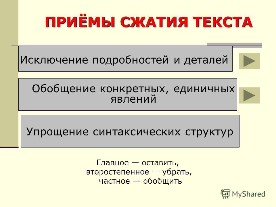 ПРИЁМЫ СЖАТИЯ ТЕКСТА Исключение подробностей и деталей Обобщение конкретных, единичных явлений Упрощение синтаксических структур Главное оставить, второстепенное убрать, частное обобщить