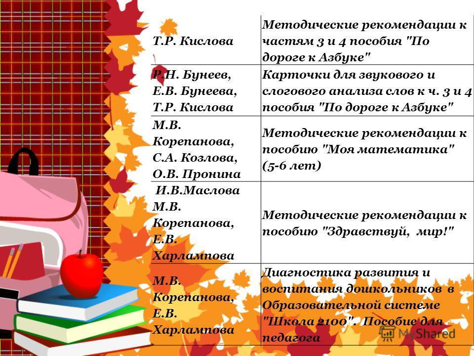Т.Р. Кислова Методические рекомендации к частям 3 и 4 пособия