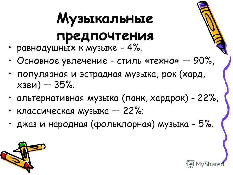 Музыкальные предпочтения равнодушных к музыке - 4%. Основное увлечение - стиль «техно» 90%, популярная и эстрадная музыка, рок (хард, хэви) 35%. альтернативная музыка (панк, хардрок) - 22%, классическая музыка 22%; джаз и народная (фольклорная) музык