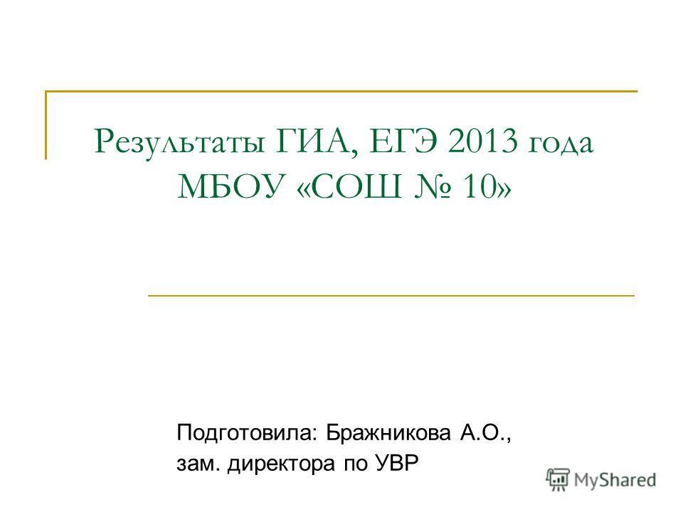 Результаты ГИА, ЕГЭ 2013 года МБОУ «СОШ 10» Подготовила: Бражникова А.О., зам. директора по УВР