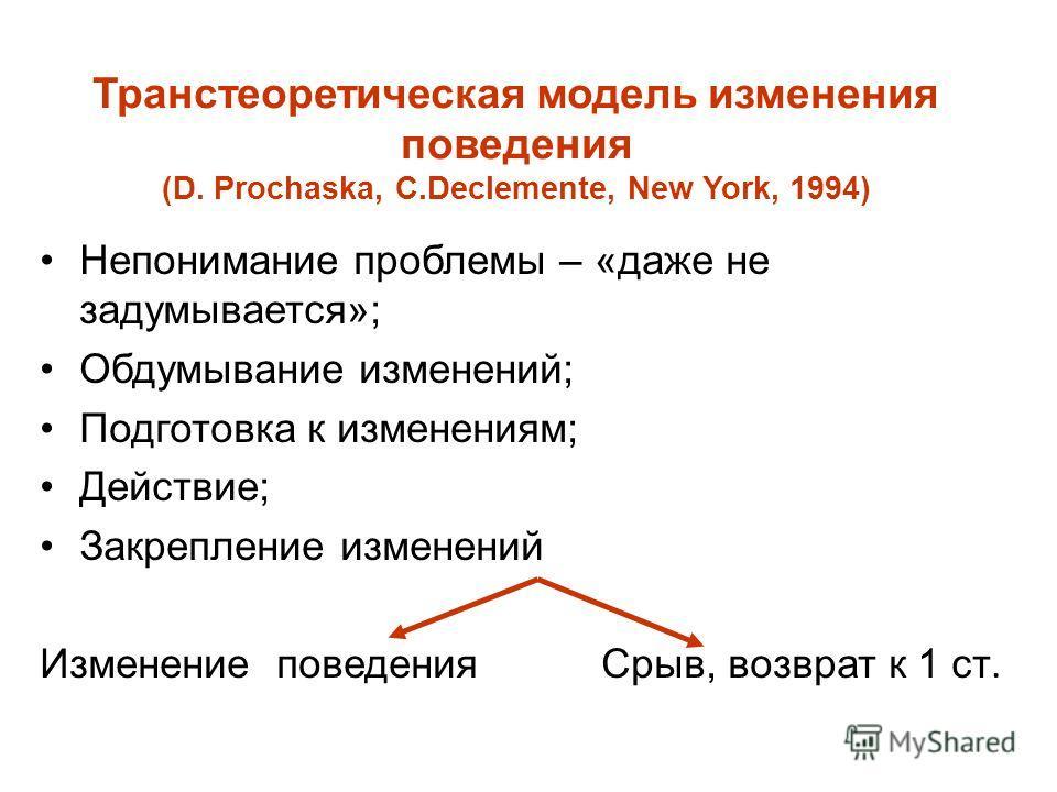 Транстеоретическая модель изменения поведения (D. Prochaska, C.Declemente, New York, 1994) Непонимание проблемы – «даже не задумывается»; Обдумывание изменений; Подготовка к изменениям; Действие; Закрепление изменений Изменение поведения Срыв, возвра