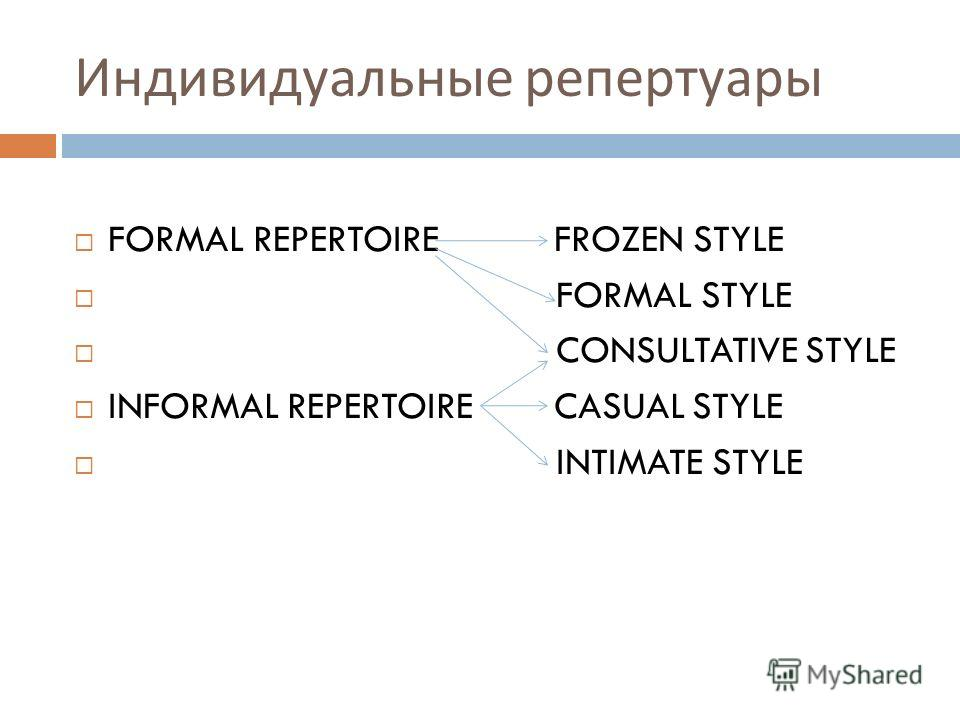 Индивидуальные репертуары FORMAL REPERTOIREFROZEN STYLE FORMAL STYLE CONSULTATIVE STYLE INFORMAL REPERTOIRECASUAL STYLE INTIMATE STYLE