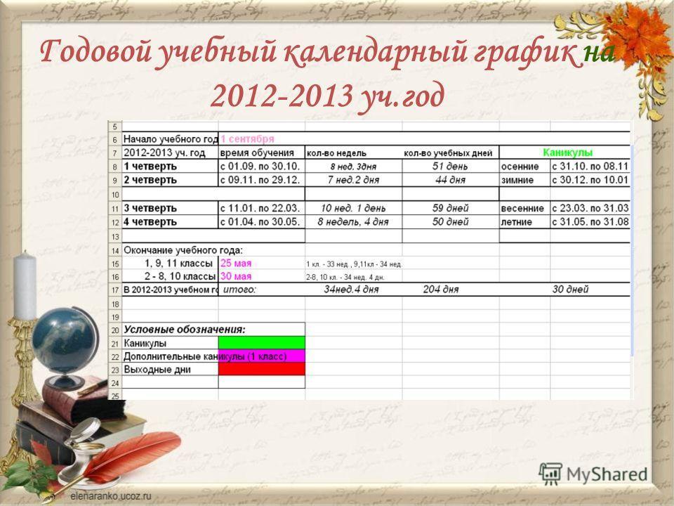 Годовой учебный календарный график на 2012-2013 уч.год