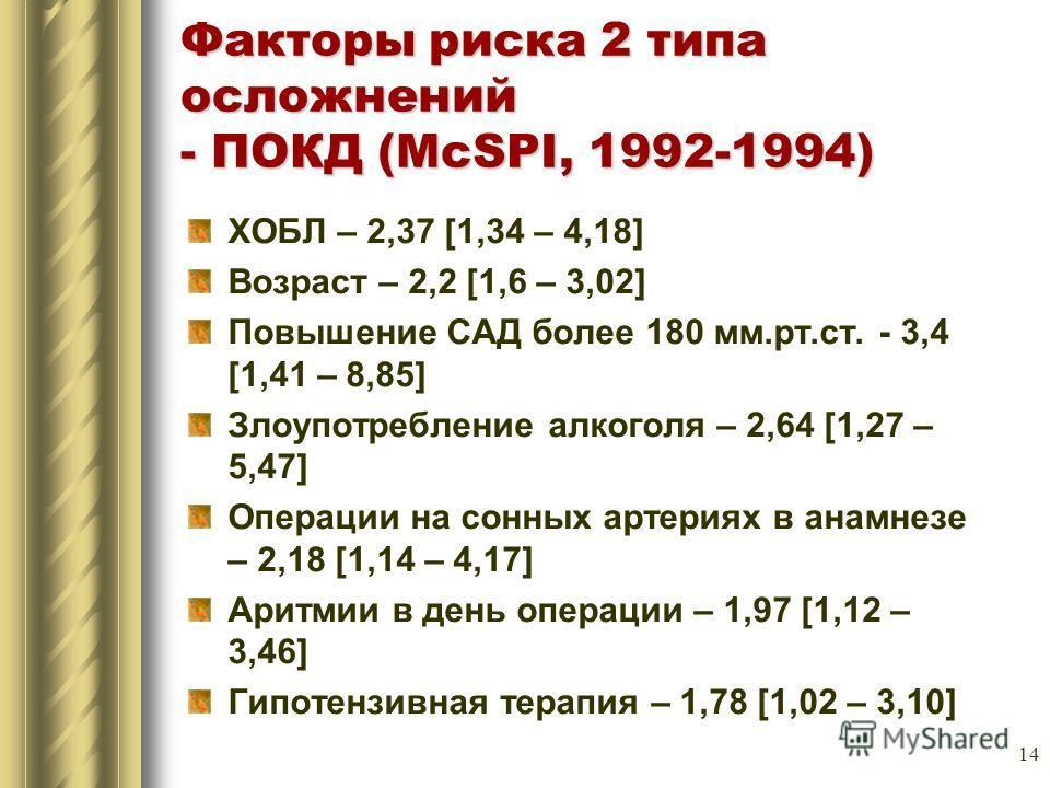 14 Факторы риска 2 типа осложнений - ПОКД (McSPI, 1992-1994) ХОБЛ – 2,37 [1,34 – 4,18] Возраст – 2,2 [1,6 – 3,02] Повышение САД более 180 мм.рт.ст. - 3,4 [1,41 – 8,85] Злоупотребление алкоголя – 2,64 [1,27 – 5,47] Операции на сонных артериях в анамне