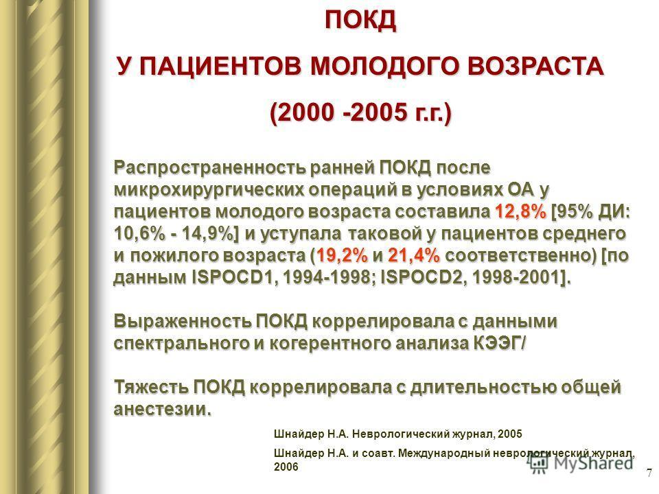 7ПОКД У ПАЦИЕНТОВ МОЛОДОГО ВОЗРАСТА (2000 -2005 г.г.) Распространенность ранней ПОКД после микрохирургических операций в условиях ОА у пациентов молодого возраста составила 12,8% [95% ДИ: 10,6% - 14,9%] и уступала таковой у пациентов среднего и пожил
