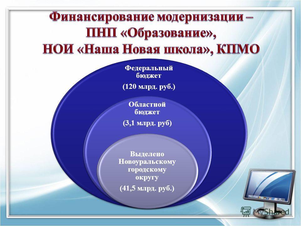 Федеральный бюджет (120 млрд. руб.) Областной бюджет (3,1 млрд. руб) Выделено Новоуральскому городскому округу (41,5 млрд. руб.)