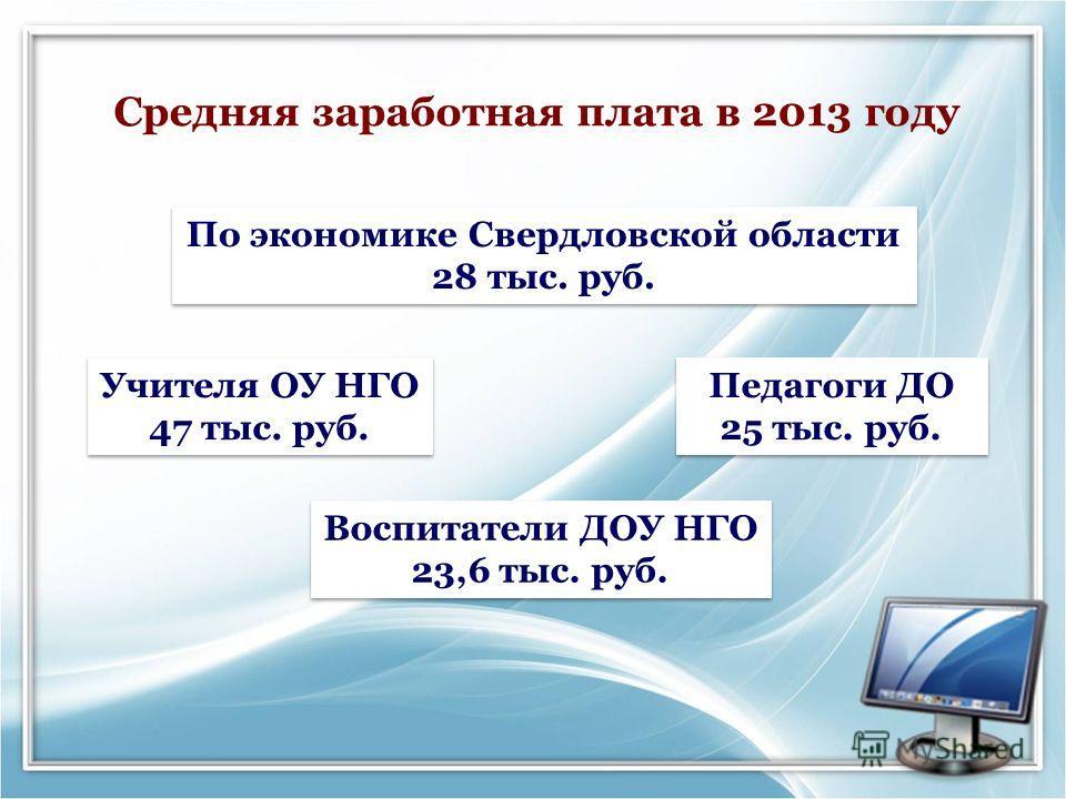 Средняя заработная плата в 2013 году По экономике Свердловской области 28 тыс. руб. По экономике Свердловской области 28 тыс. руб. Учителя ОУ НГО 47 тыс. руб. Учителя ОУ НГО 47 тыс. руб. Воспитатели ДОУ НГО 23,6 тыс. руб. Воспитатели ДОУ НГО 23,6 тыс