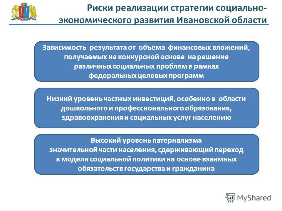 Риски реализации стратегии социально- экономического развития Ивановской области Зависимость результата от объема финансовых вложений, получаемых на конкурсной основе на решение различных социальных проблем в рамках федеральных целевых программ Низки