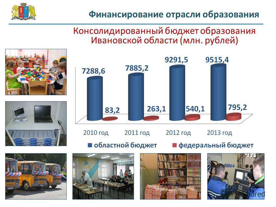 Финансирование отрасли образования Консолидированный бюджет образования Ивановской области (млн. рублей)