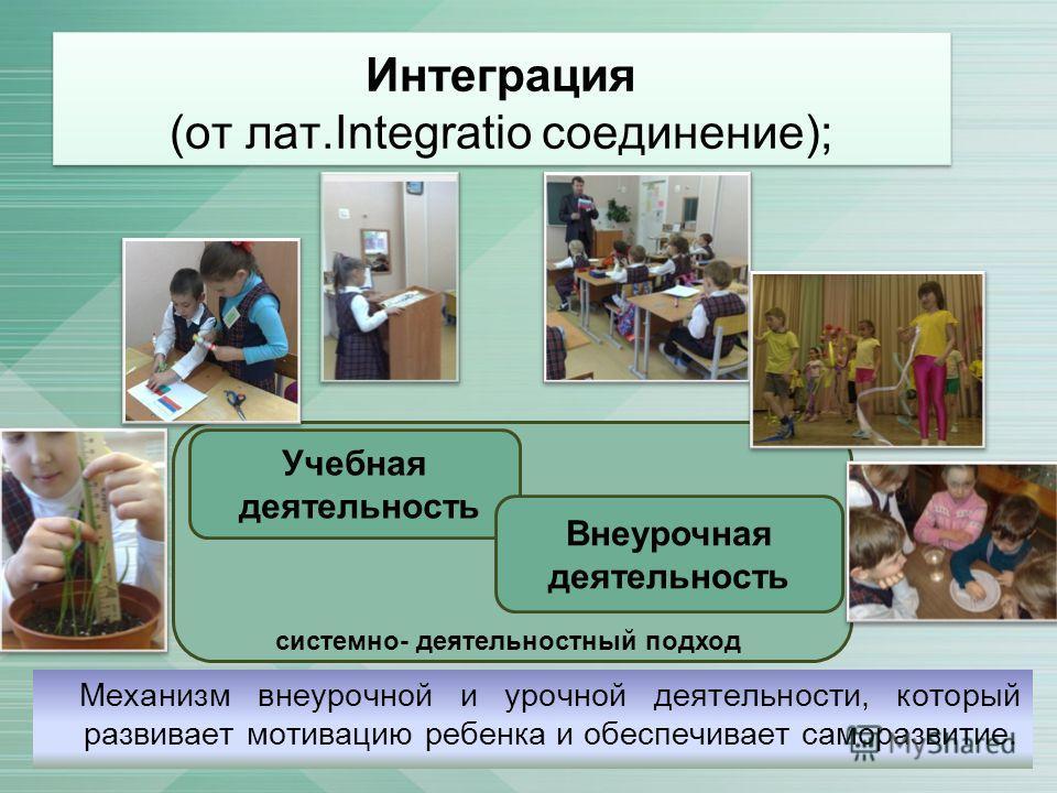 Интеграция (от лат.Integratio соединение); Механизм внеурочной и урочной деятельности, который развивает мотивацию ребенка и обеспечивает саморазвитие. Учебная деятельность Внеурочная деятельность системно- деятельностный подход