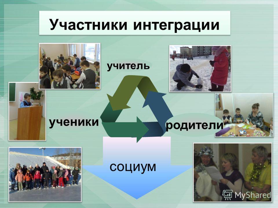Участники интеграции ученики учитель социум родители