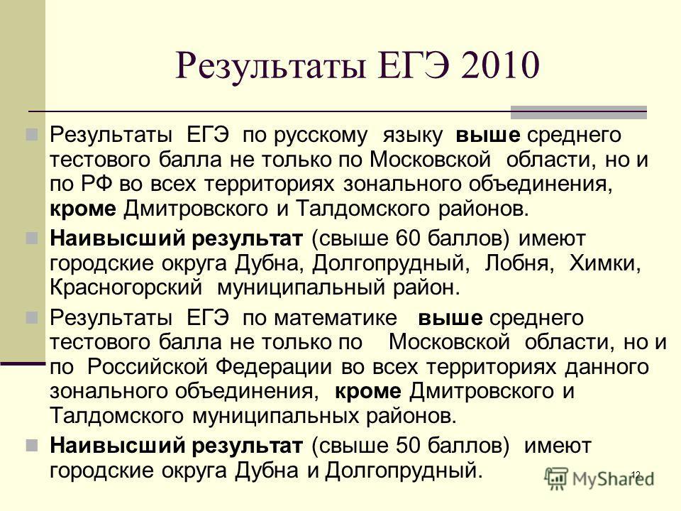 12 Результаты ЕГЭ 2010 Результаты ЕГЭ по русскому языку выше среднего тестового балла не только по Московской области, но и по РФ во всех территориях зонального объединения, кроме Дмитровского и Талдомского районов. Наивысший результат (свыше 60 балл