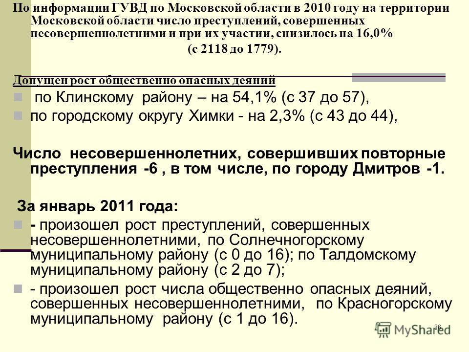 36 По информации ГУВД по Московской области в 2010 году на территории Московской области число преступлений, совершенных несовершеннолетними и при их участии, снизилось на 16,0% (с 2118 до 1779). Допущен рост общественно опасных деяний по Клинскому р