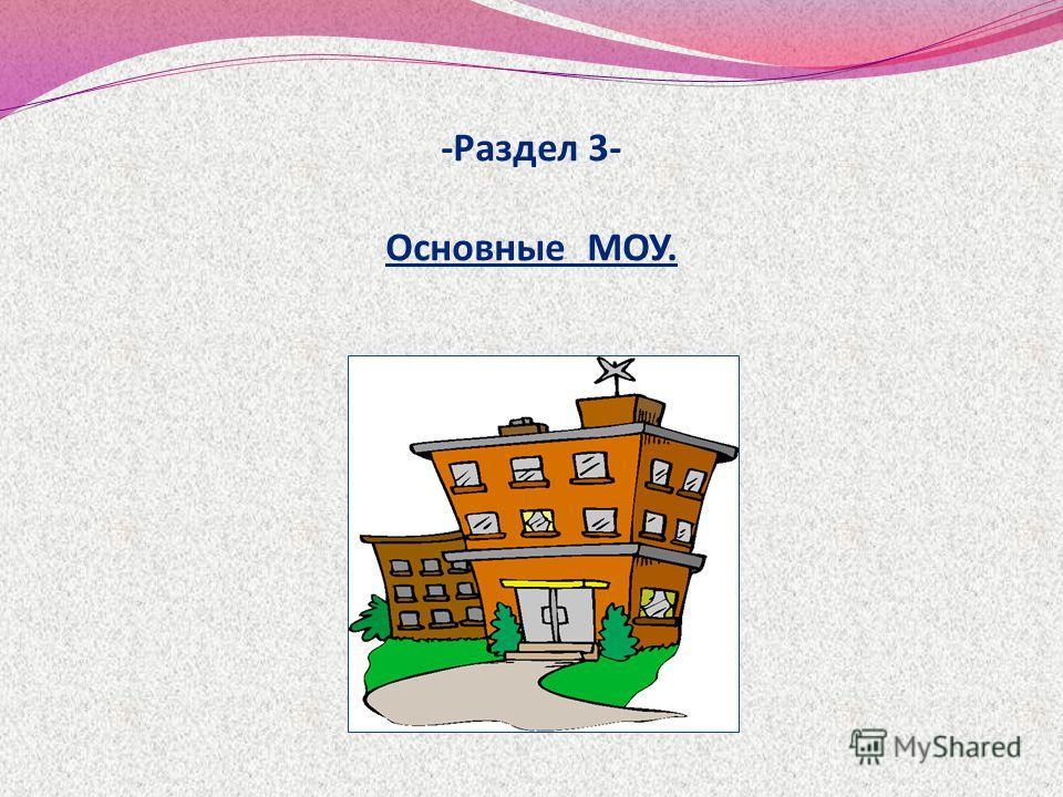 -Раздел 3- Основные МОУ.