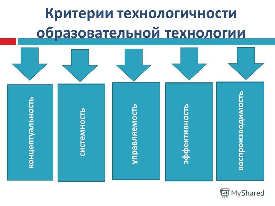 Критерии технологичности образовательной технологии концептуальность системность управляемость эффективность воспроизводимость