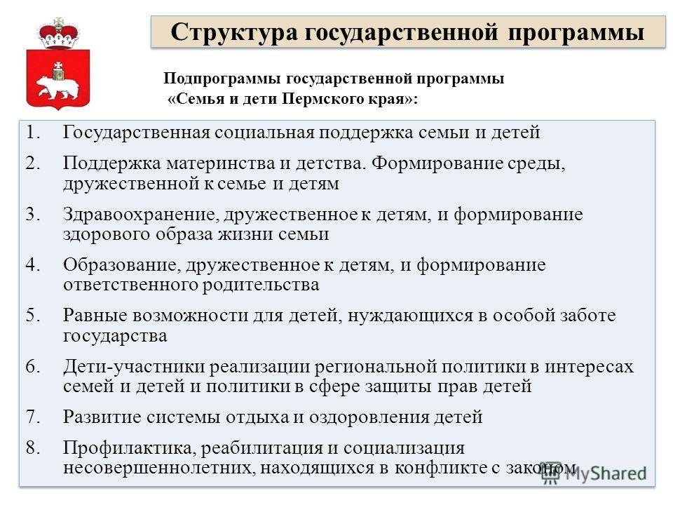 Структура государственной программы Подпрограммы государственной программы «Семья и дети Пермского края»: