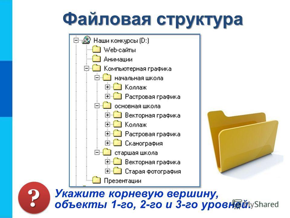 Файловая структура Укажите корневую вершину, объекты 1-го, 2-го и 3-го уровней. ??