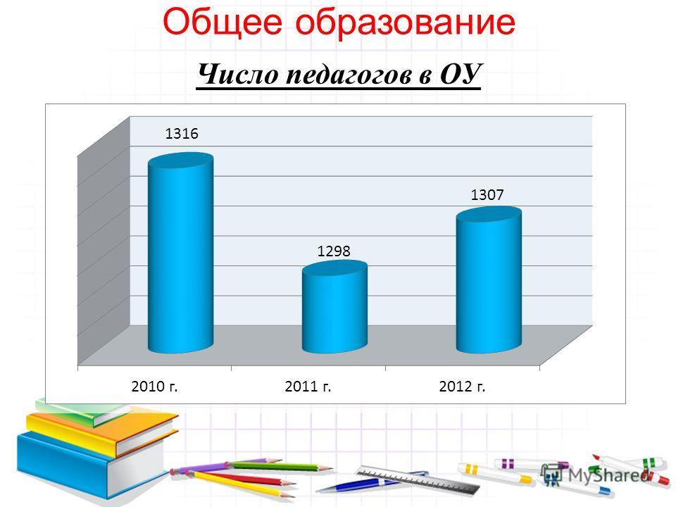 Общее образование Число педагогов в ОУ