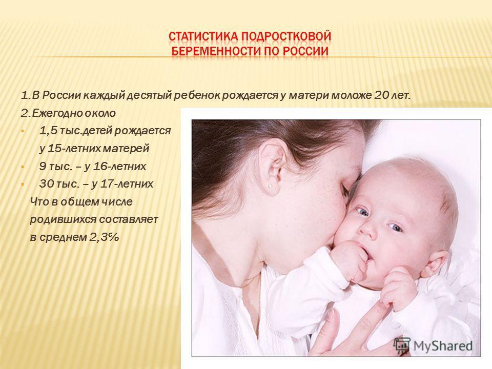 1.В России каждый десятый ребенок рождается у матери моложе 20 лет. 2.Ежегодно около 1,5 тыс.детей рождается у 15-летних матерей 9 тыс. – у 16-летних 30 тыс. – у 17-летних Что в общем числе родившихся составляет в среднем 2,3