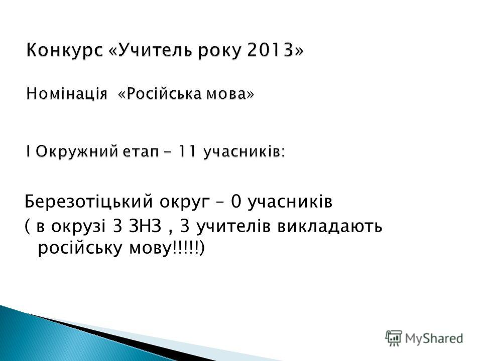 Березотіцький округ – 0 учасників ( в окрузі 3 ЗНЗ, 3 учителів викладають російську мову!!!!!)