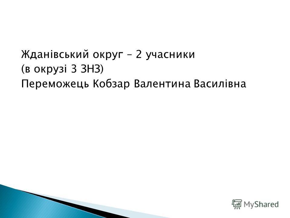 Жданівський округ – 2 учасники (в окрузі 3 ЗНЗ) Переможець Кобзар Валентина Василівна