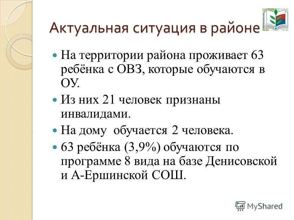 Актуальная ситуация в районе На территории района проживает 63 ребёнка с ОВЗ, которые обучаются в ОУ. Из них 21 человек признаны инвалидами. На дому обучается 2 человека. 63 ребёнка (3,9%) обучаются по программе 8 вида на базе Денисовской и А-Ершинск