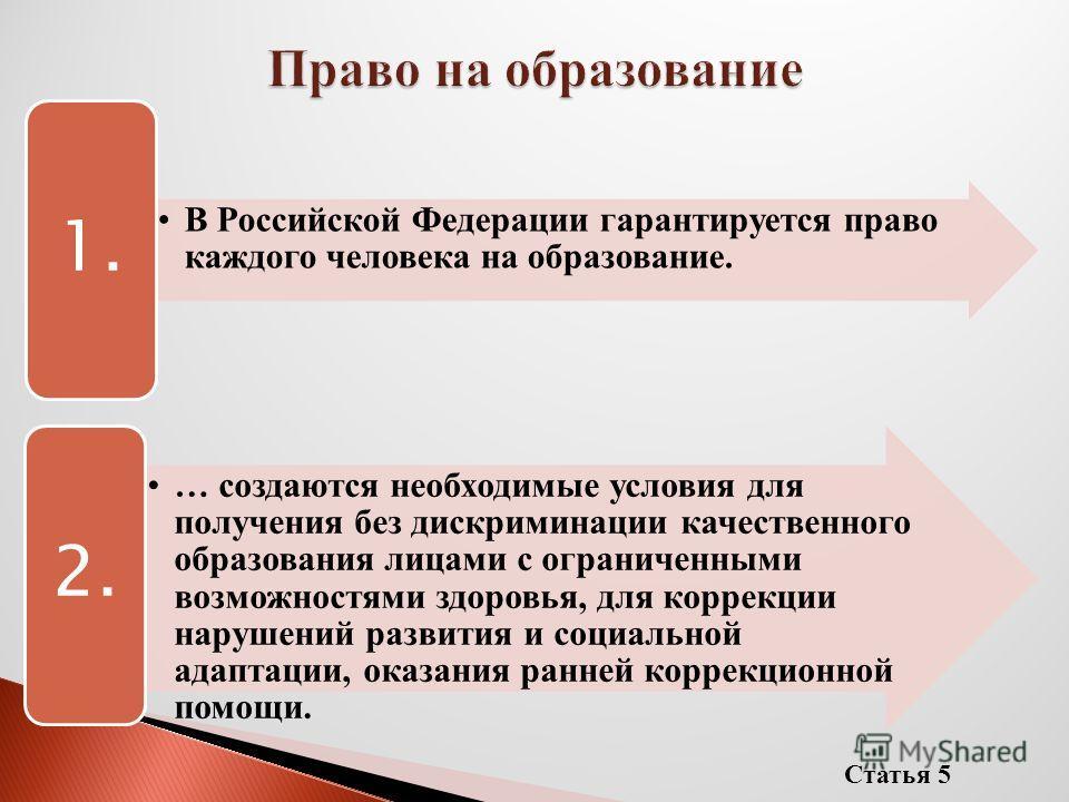 В Российской Федерации гарантируется право каждого человека на образование. 1. … создаются необходимые условия для получения без дискриминации качественного образования лицами с ограниченными возможностями здоровья, для коррекции нарушений развития и