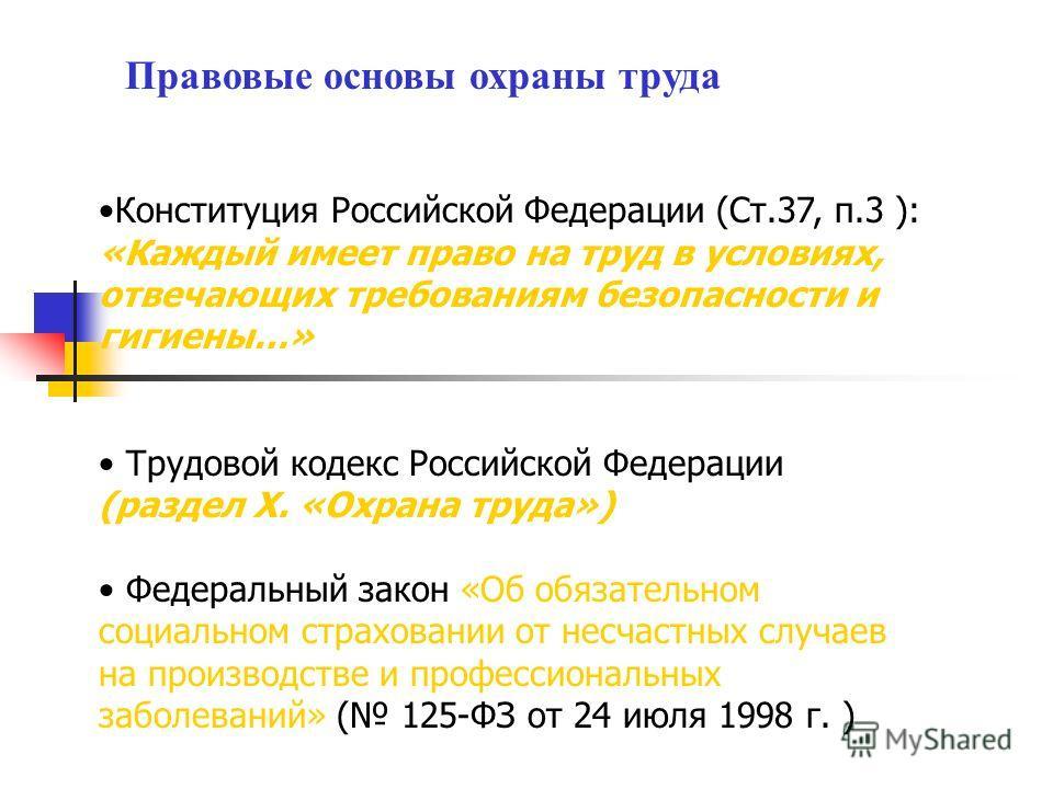 Конституция Российской Федерации (Ст.37, п.3 ): «Каждый имеет право на труд в условиях, отвечающих требованиям безопасности и гигиены…» Трудовой кодекс Российской Федерации (раздел X. «Охрана труда») Федеральный закон «Об обязательном социальном стра