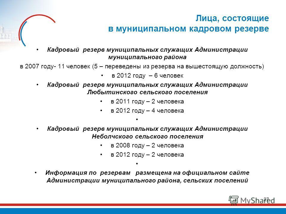 Лица, состоящие в муниципальном кадровом резерве Кадровый резерв муниципальных служащих Администрации муниципального района в 2007 году- 11 человек (5 – переведены из резерва на вышестоящую должность) в 2012 году – 6 человек Кадровый резерв муниципал