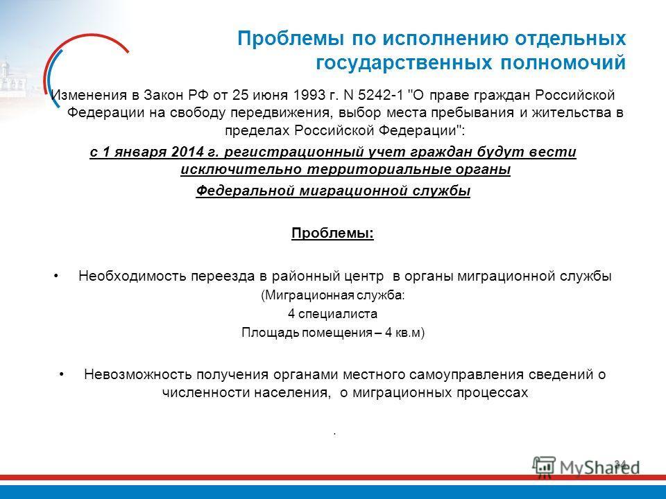 Проблемы по исполнению отдельных государственных полномочий Изменения в Закон РФ от 25 июня 1993 г. N 5242-1