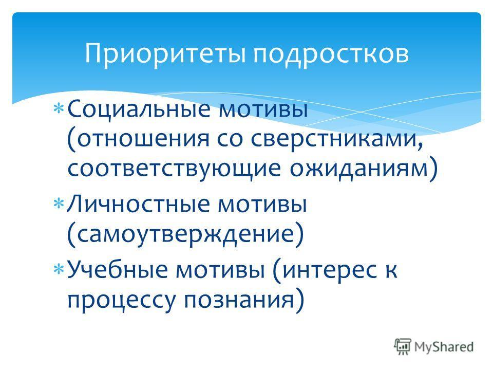 Социальные мотивы (отношения со сверстниками, соответствующие ожиданиям) Личностные мотивы (самоутверждение) Учебные мотивы (интерес к процессу познания) Приоритеты подростков