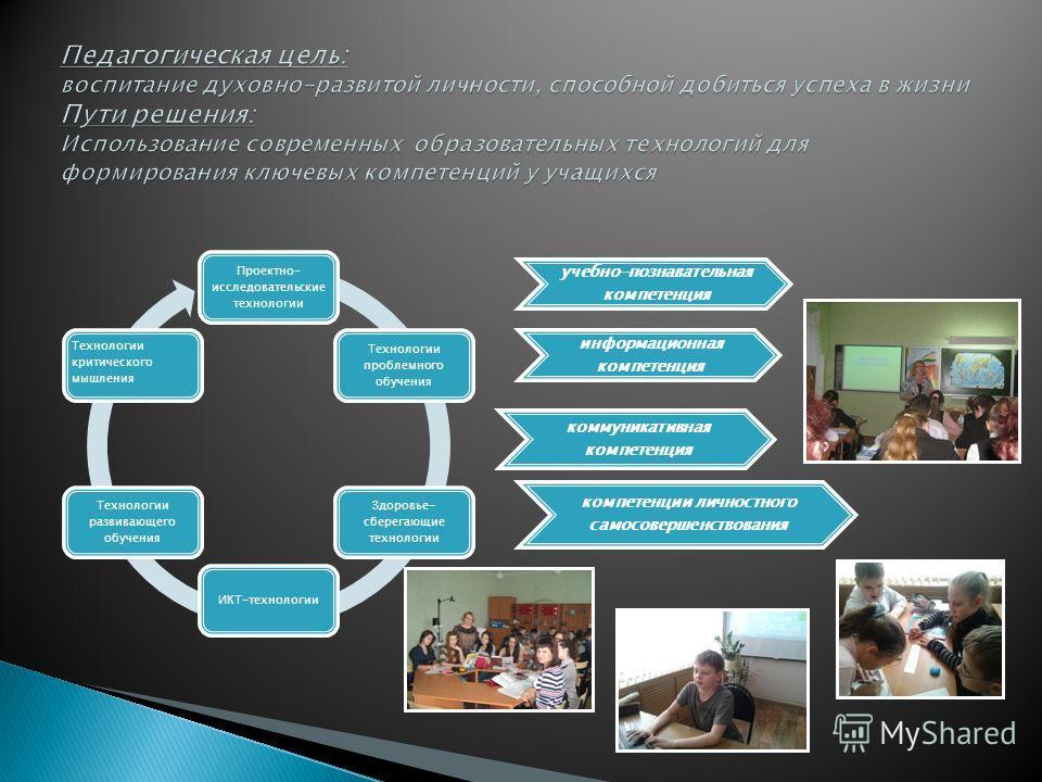 учебно-познавательная компетенция информационная компетенция коммуникативная компетенция компетенции личностного самосовершенствования Проектно- исследовательские технологии Технологии проблемного обучения Здоровье- сберегающие технологии ИКТ-техноло