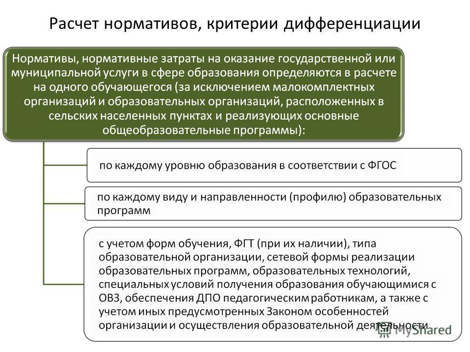 Расчет нормативов, критерии дифференциации