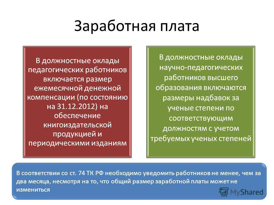 Заработная плата В соответствии со ст. 74 ТК РФ необходимо уведомить работников не менее, чем за два месяца, несмотря на то, что общий размер заработной платы может не измениться