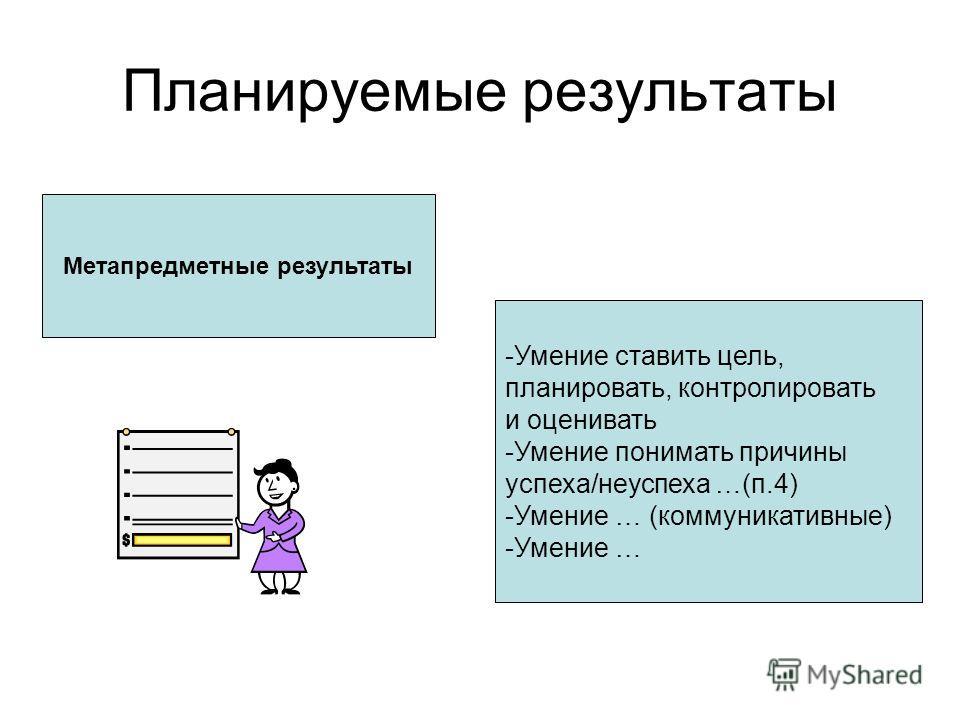 Планируемые результаты Метапредметные результаты -Умение ставить цель, планировать, контролировать и оценивать -Умение понимать причины успеха/неуспеха …(п.4) -Умение … (коммуникативные) -Умение …