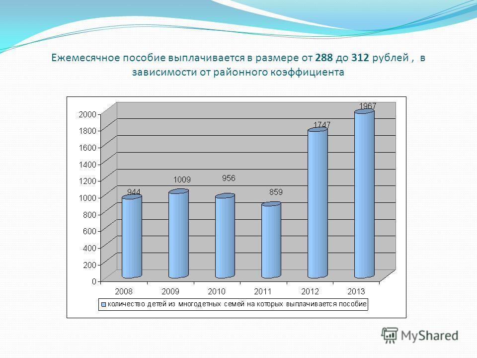 Ежемесячное пособие выплачивается в размере от 288 до 312 рублей, в зависимости от районного коэффициента