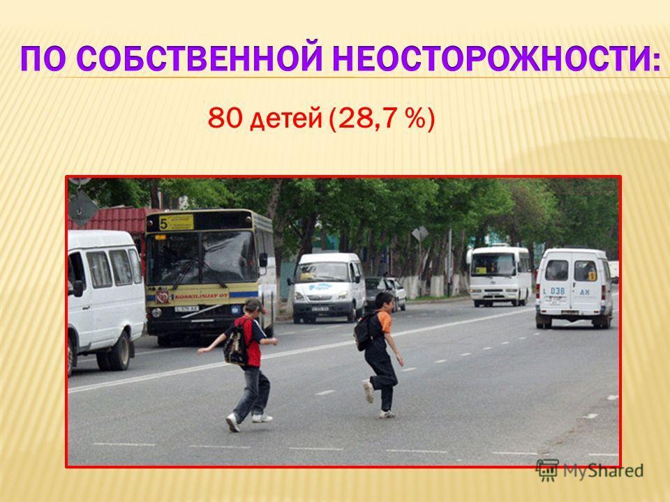 80 детей (28,7 %)